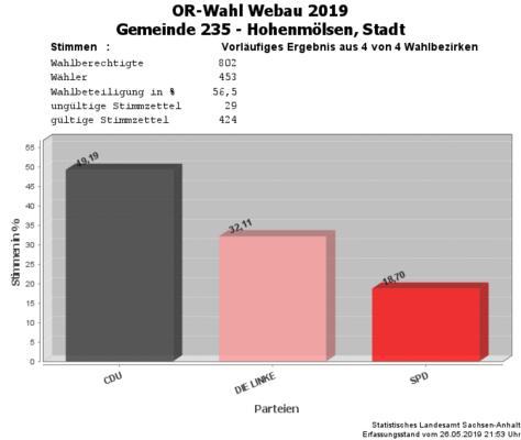 ORWebau_vorl.png
